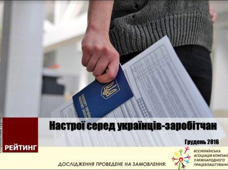 nastroenie-credi-ukraincev